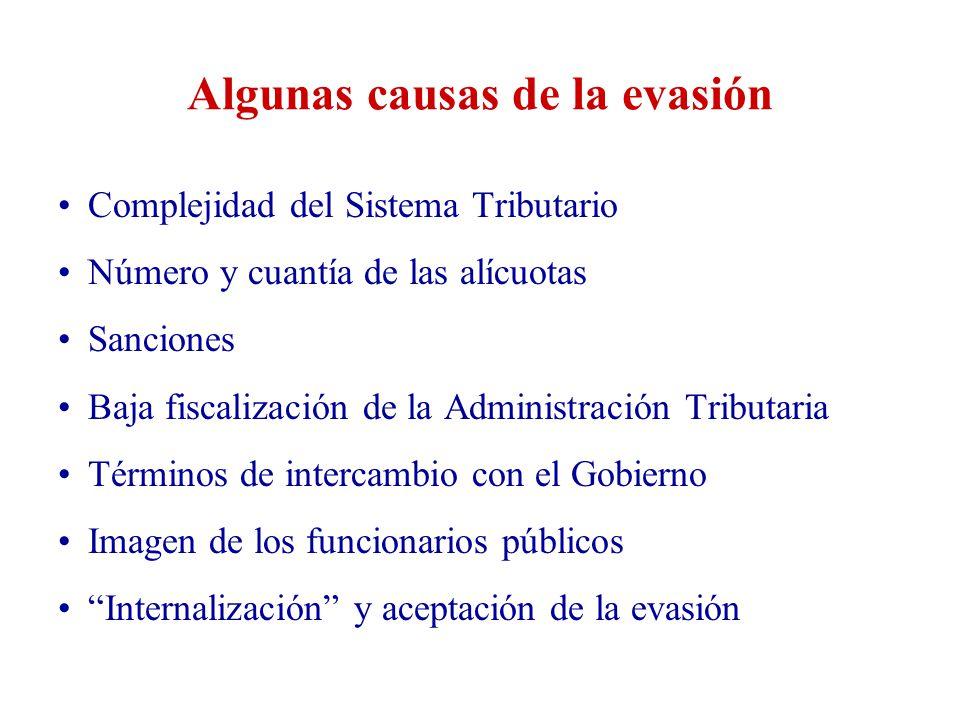 Algunas causas de la evasión Complejidad del Sistema Tributario Número y cuantía de las alícuotas Sanciones Baja fiscalización de la Administración Tr