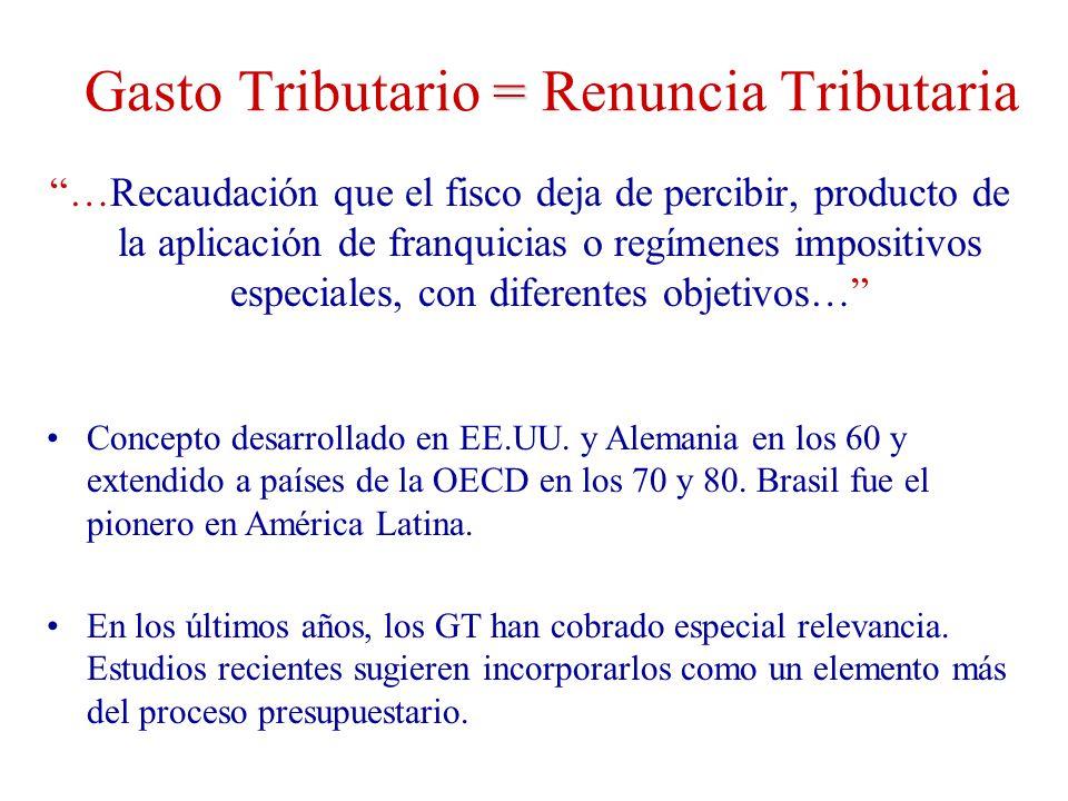 = Gasto Tributario = Renuncia Tributaria …Recaudación que el fisco deja de percibir, producto de la aplicación de franquicias o regímenes impositivos