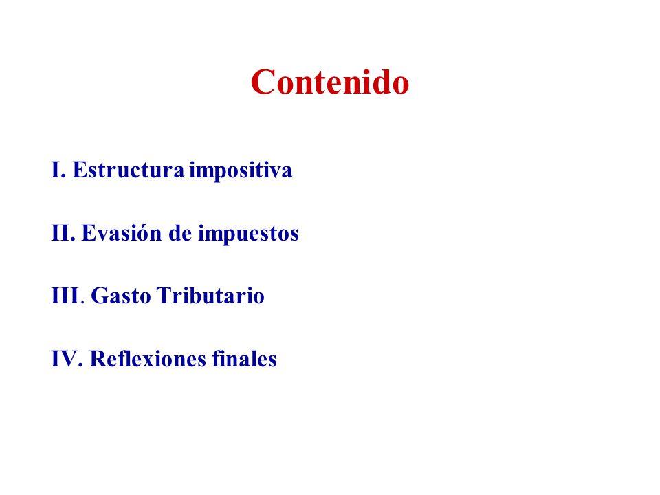I.- Estructura impositiva Objetivo de un Sistema Tributario: proporcionar recursos suficientes para financiar Gasto Público.
