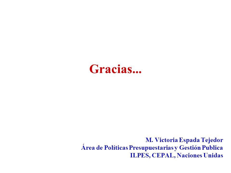 Gracias... M. Victoria Espada Tejedor Área de Políticas Presupuestarias y Gestión Publica ILPES, CEPAL, Naciones Unidas