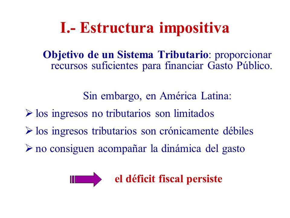I.- Estructura impositiva Objetivo de un Sistema Tributario: proporcionar recursos suficientes para financiar Gasto Público. Sin embargo, en América L