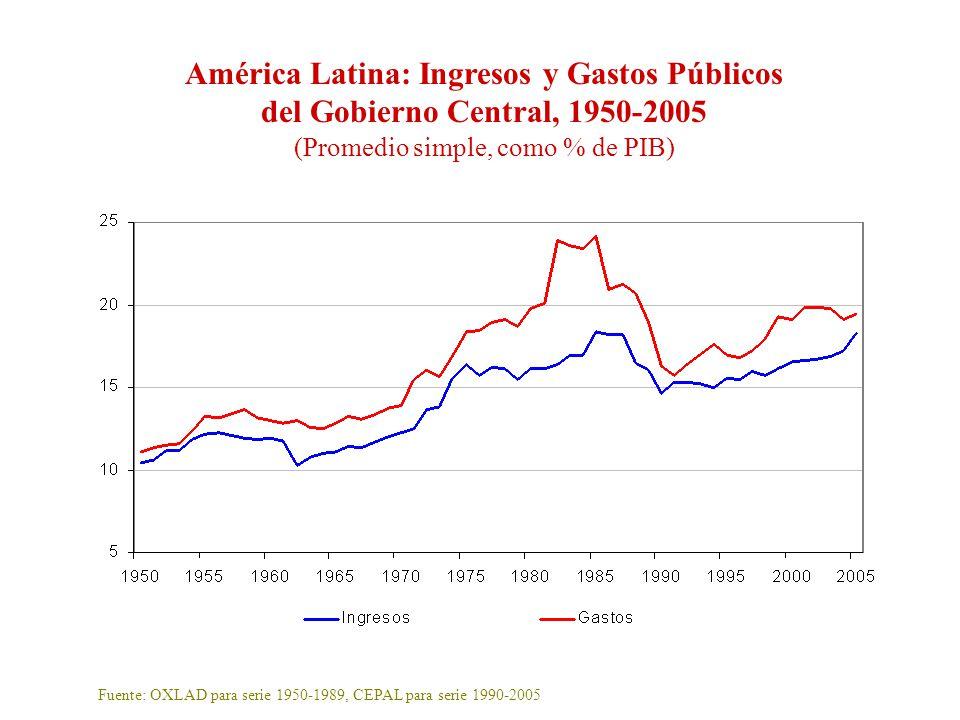 Fuente: OXLAD para serie 1950-1989, CEPAL para serie 1990-2005 América Latina: Ingresos y Gastos Públicos del Gobierno Central, 1950-2005 (Promedio si