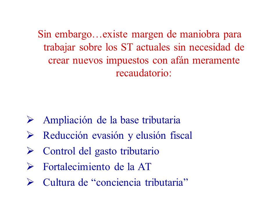 III.- Qué es el Gasto Tributario .