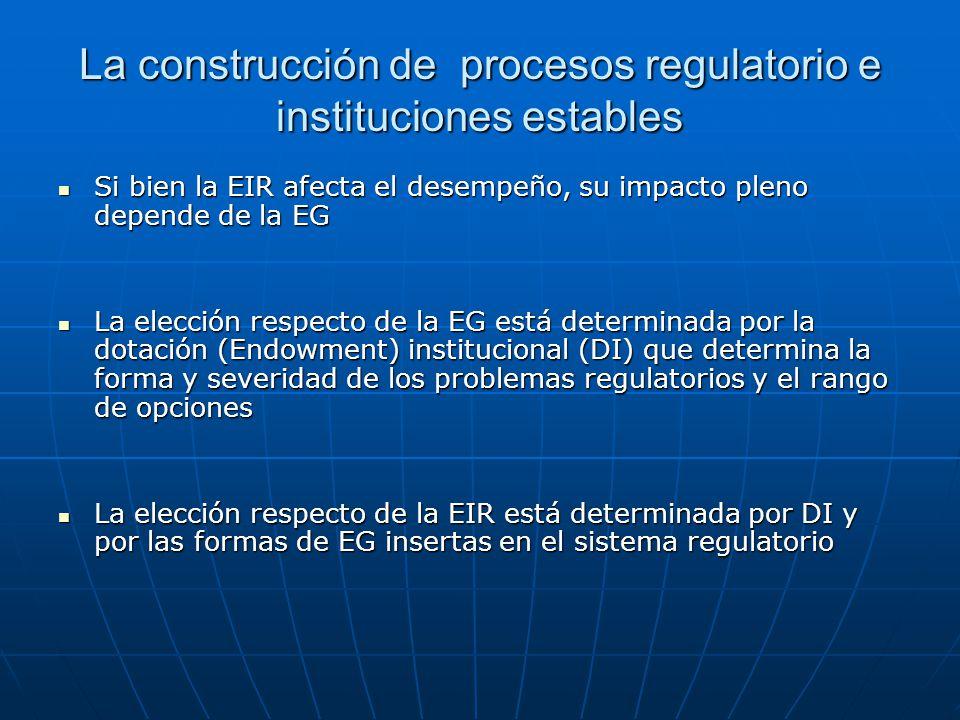 La construcción de procesos regulatorio e instituciones estables Si bien la EIR afecta el desempeño, su impacto pleno depende de la EG Si bien la EIR