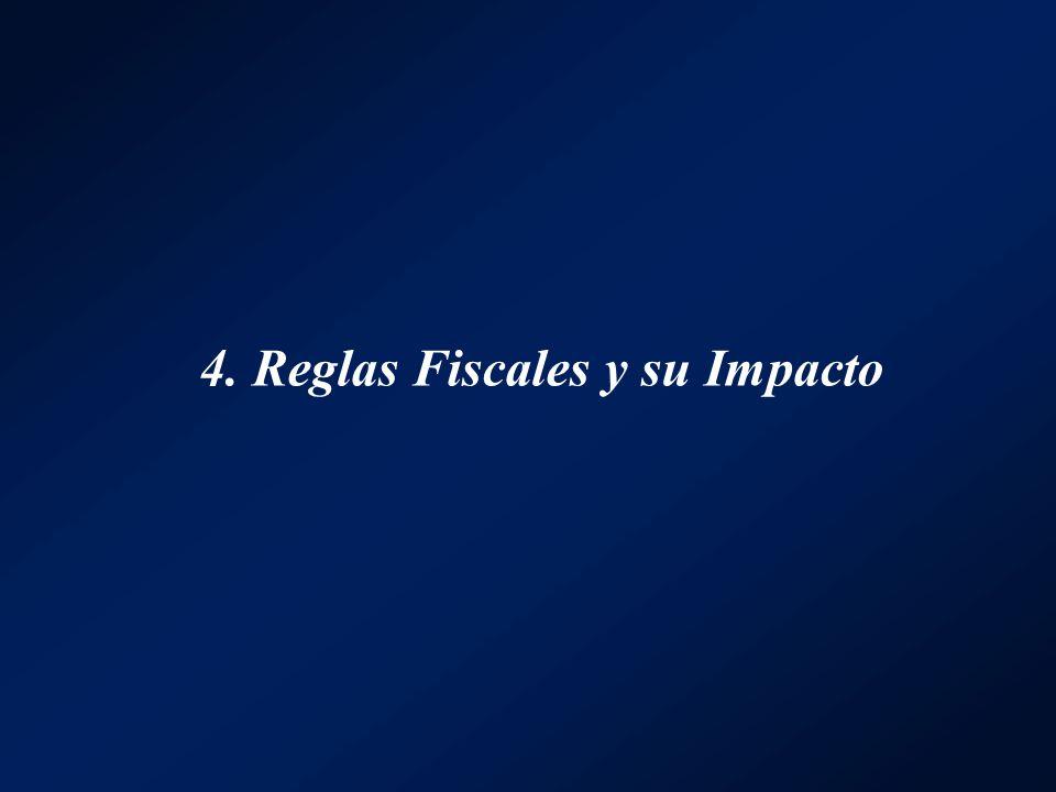 4. Reglas Fiscales y su Impacto