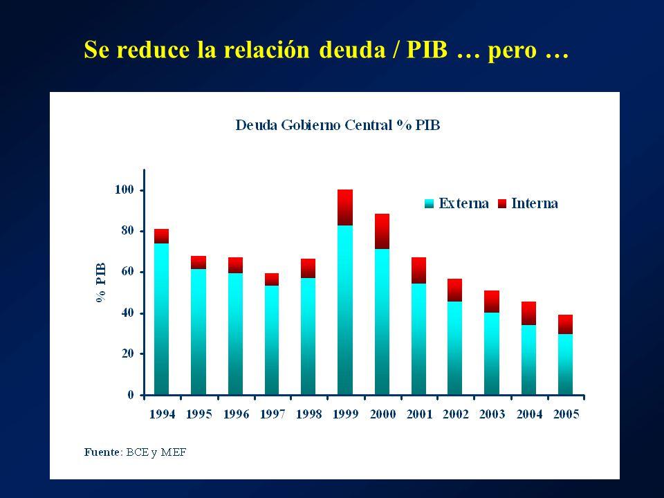 Se reduce la relación deuda / PIB … pero …