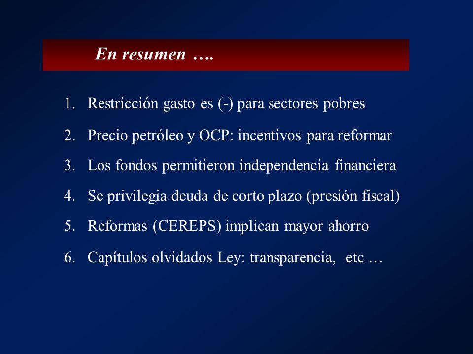 En resumen …. 1.Restricción gasto es (-) para sectores pobres 2.Precio petróleo y OCP: incentivos para reformar 3.Los fondos permitieron independencia