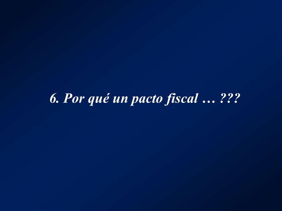 6. Por qué un pacto fiscal … ???