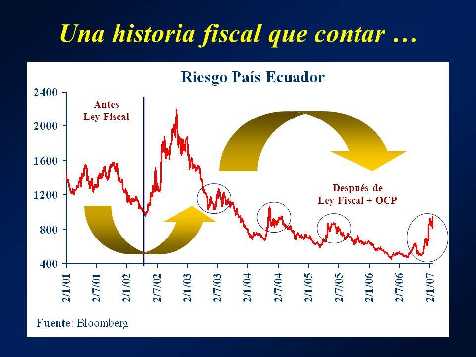 Una historia fiscal que contar … Antes Ley Fiscal Después de Ley Fiscal + OCP