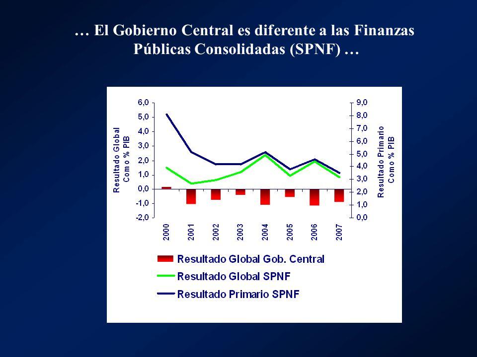 … El Gobierno Central es diferente a las Finanzas Públicas Consolidadas (SPNF) …