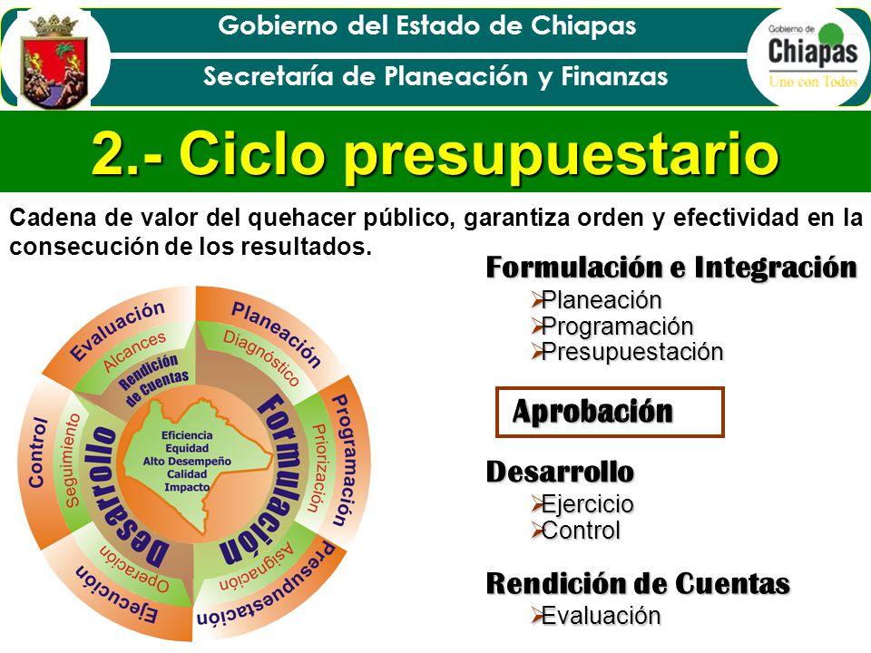 Gobierno del Estado de Chiapas Secretaría de Planeación y Finanzas Mejorar el quehacer de la administración pública: Sistema Presupuestario.