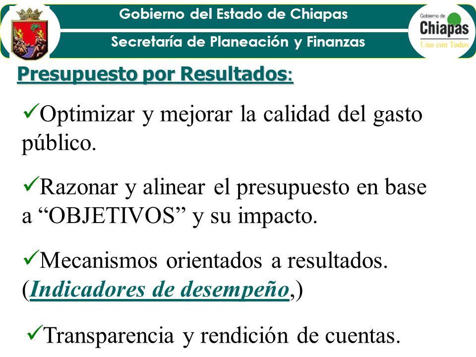 Gobierno del Estado de Chiapas Secretaría de Planeación y Finanzas IMPACTO COBERTURA EFICIENCIA CALIDAD ALINEACIÒN DE RECURSOS Plan Estatal OPERATIVOS INDICADORES DE PROYECTOS INDICADORES DE GESTIÓN PROCESOS SERVICIOS INDICADORES DE SERVICIO ESTÁNDARES DE SERVICIO DESEMPEÑO PROYECTOS PROGRAMAS : MISION, VISION, OBJETIVOS ESTRATEGICOS INDICADORES ESTRATÉGICOS Tipos Dimensiones Indicadores