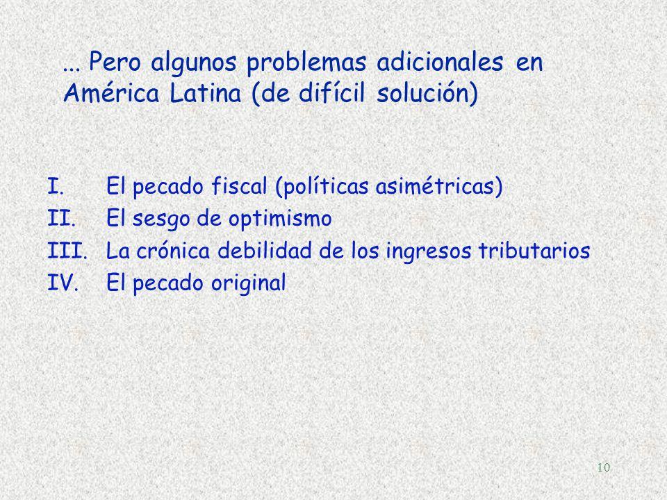 9 Evolución del Estado (1990-2001) según cobertura institucional Fuente: CEPAL. Notas: 1/ corresponde al sector público nacional no financiero para el