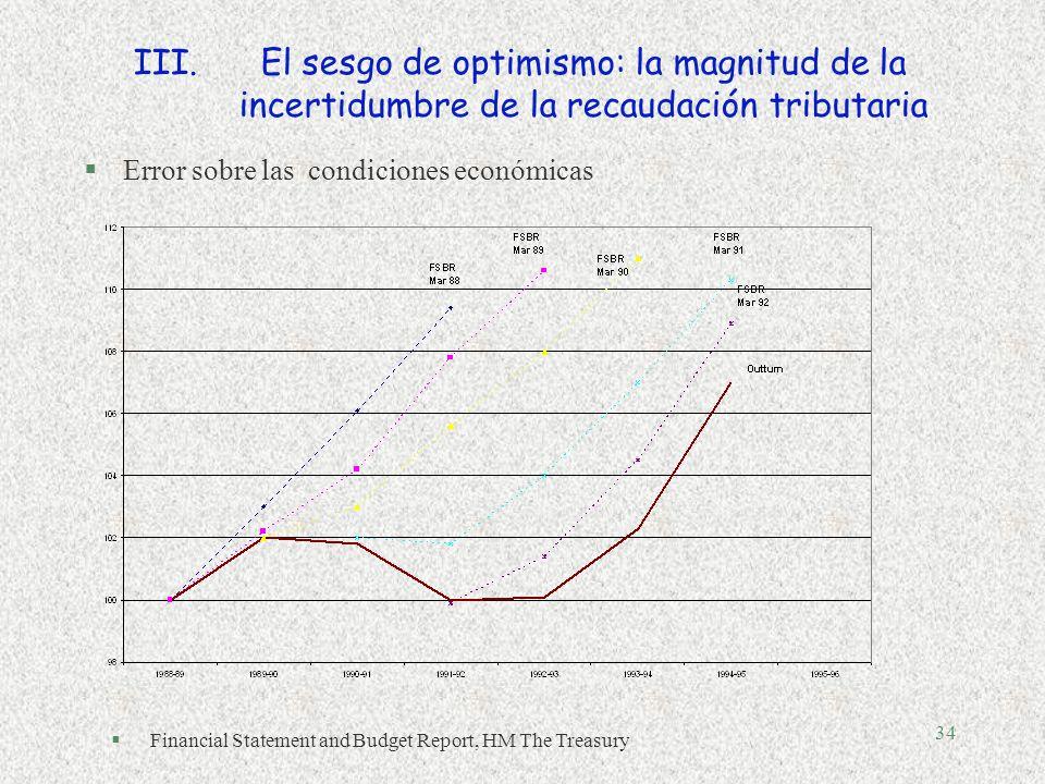 33 Promedio Tasas de variaciónDesviación estándar Ingresos tributarios PIBRelación Ingresos tributarios PIBRelación Argentina (1994-2004) 3.31.32.615.46.92.2 Bolivia (1991-2004) 10.33.43.013.32.06.6 Brasil (1995-2004) 4.82.12.39.72.83.4 Chile (1991-2004) 7.95.61.410.53.92.7 México (1991-2004) 3.62.91.210.23.72.8 Perú (1993-2004) 6.14.41.410.64.42.4 III.El sesgo de optimismo