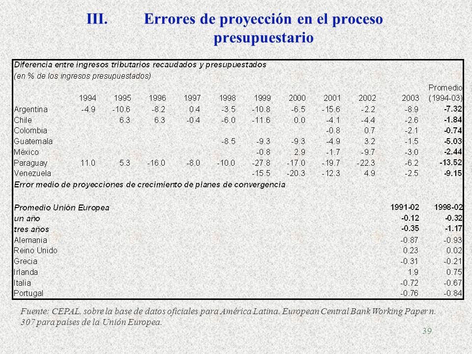 38 III. La brecha entre formulación y ejecución presupuestaria INGRESOS PREVISTOS Objetivo de deuda Tasa de crecimiento PIB Tasa de interés real DÉFIC