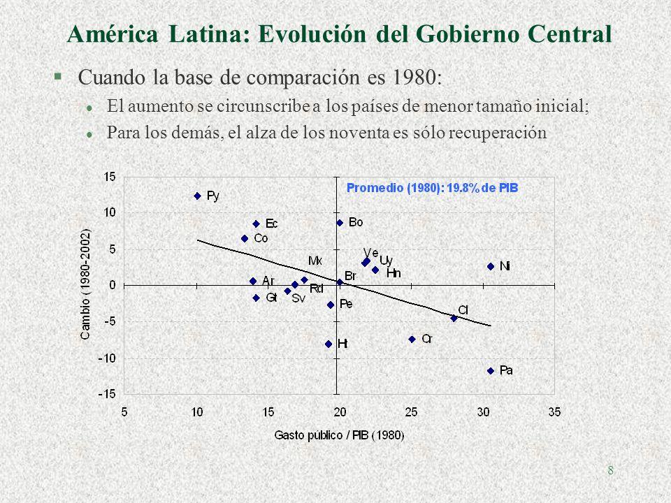 7 América Latina: Evolución del Gobierno Central §Cuando la base de comparación es 1990: l El aumento es generalizado; l Y más intenso cuanto menor el punto de partida
