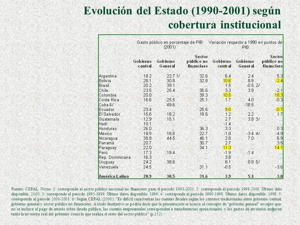8 América Latina: Evolución del Gobierno Central §Cuando la base de comparación es 1980: l El aumento se circunscribe a los países de menor tamaño inicial; l Para los demás, el alza de los noventa es sólo recuperación