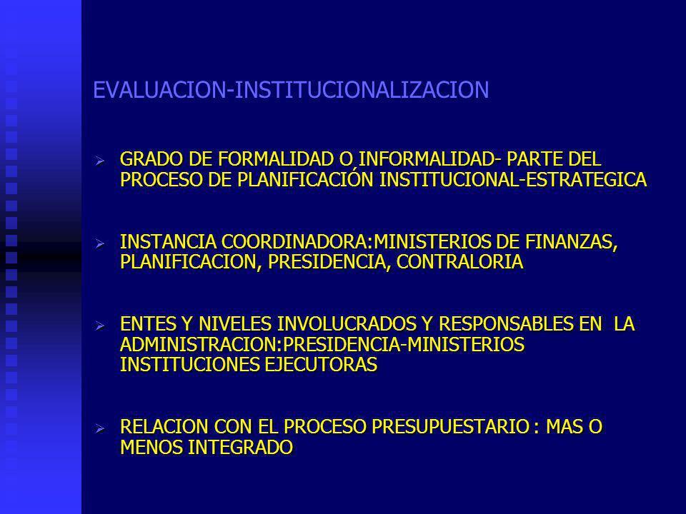 GRADO DE FORMALIDAD O INFORMALIDAD- PARTE DEL GRADO DE FORMALIDAD O INFORMALIDAD- PARTE DEL PROCESO DE PLANIFICACIÓN INSTITUCIONAL-ESTRATEGICA INSTANCIA COORDINADORA:MINISTERIOS DE FINANZAS, INSTANCIA COORDINADORA:MINISTERIOS DE FINANZAS, PLANIFICACION, PRESIDENCIA, CONTRALORIA ENTES Y NIVELES INVOLUCRADOS Y RESPONSABLES EN LA ENTES Y NIVELES INVOLUCRADOS Y RESPONSABLES EN LA ADMINISTRACION:PRESIDENCIA-MINISTERIOS INSTITUCIONES EJECUTORAS RELACION CON EL PROCESO PRESUPUESTARIO : MAS O RELACION CON EL PROCESO PRESUPUESTARIO : MAS O MENOS INTEGRADO EVALUACION-INSTITUCIONALIZACION