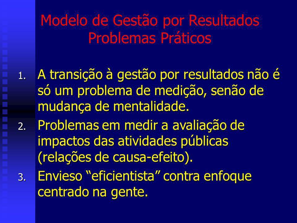 Modelo de Gestão por Resultados Problemas Práticos 1.