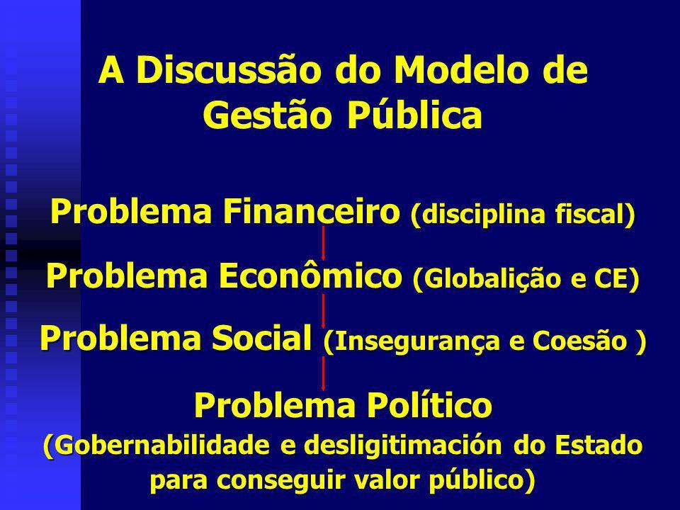 Problema Financeiro (disciplina fiscal) Problema Econômico (Globalição e CE) Problema Social (Insegurança e Coesão ) Problema Político (Gobernabilidade e desligitimación do Estado para conseguir valor público) A Discussão do Modelo de Gestão Pública