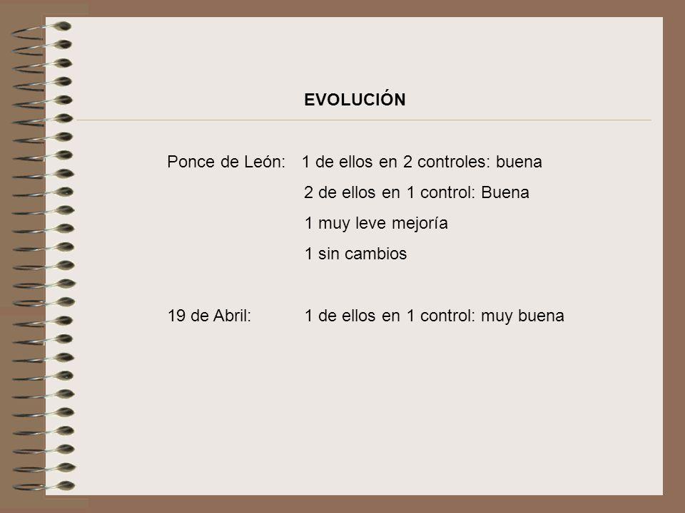 EVOLUCIÓN Ponce de León: 1 de ellos en 2 controles: buena 2 de ellos en 1 control: Buena 1 muy leve mejoría 1 sin cambios 19 de Abril:1 de ellos en 1 control: muy buena