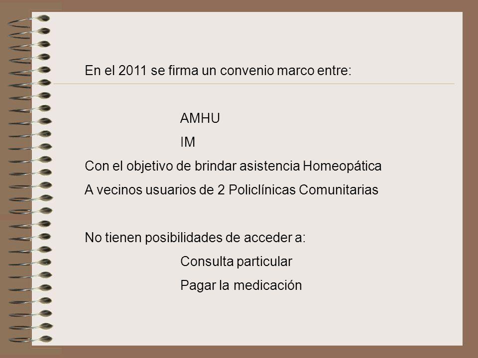 En el 2011 se firma un convenio marco entre: AMHU IM Con el objetivo de brindar asistencia Homeopática A vecinos usuarios de 2 Policlínicas Comunitarias No tienen posibilidades de acceder a: Consulta particular Pagar la medicación