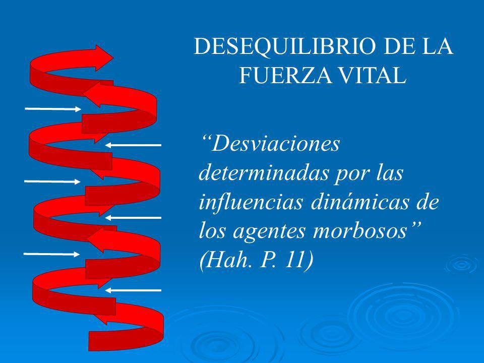 Desviaciones determinadas por las influencias dinámicas de los agentes morbosos (Hah. P. 11) DESEQUILIBRIO DE LA FUERZA VITAL