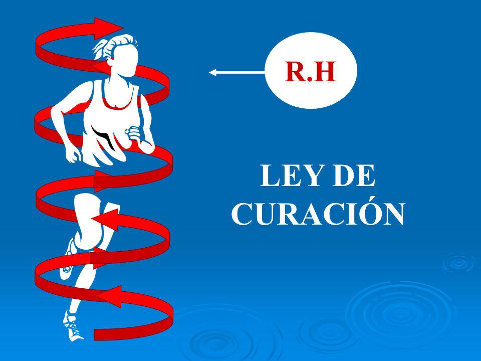 R.H LEY DE CURACIÓN