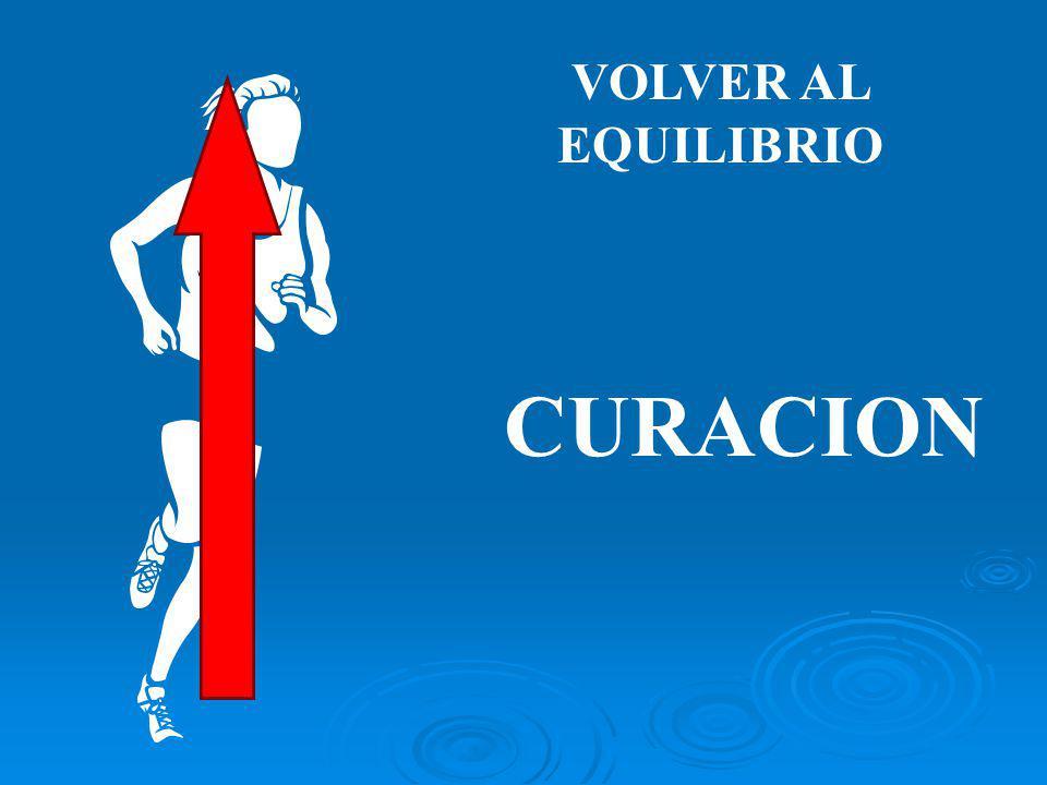 CURACION VOLVER AL EQUILIBRIO