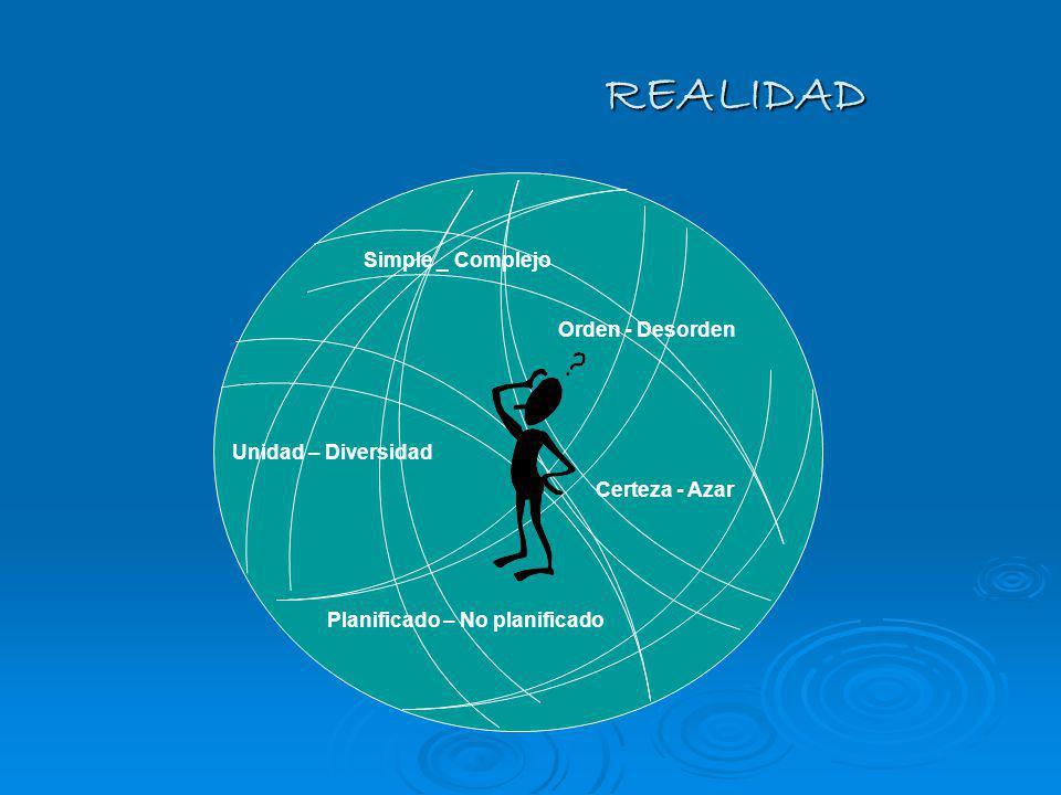 REALIDAD Certeza - Azar Orden - Desorden Planificado – No planificado Unidad – Diversidad Simple _ Complejo