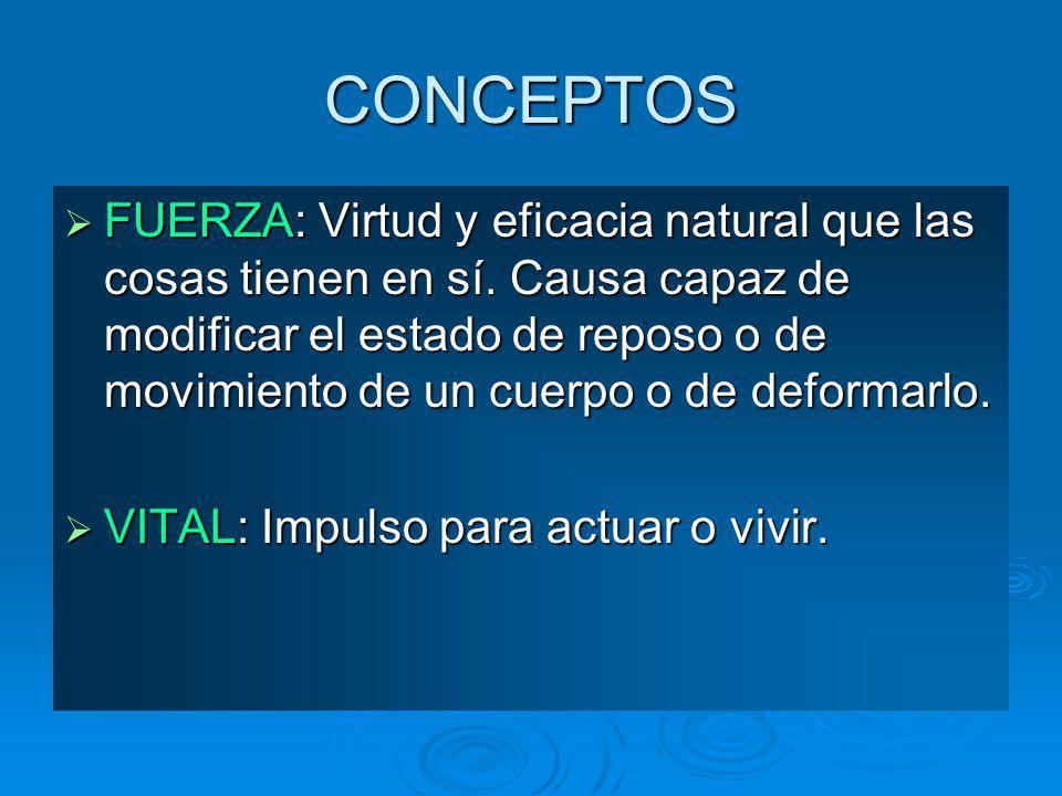CONCEPTOS FUERZA: Virtud y eficacia natural que las cosas tienen en sí. Causa capaz de modificar el estado de reposo o de movimiento de un cuerpo o de