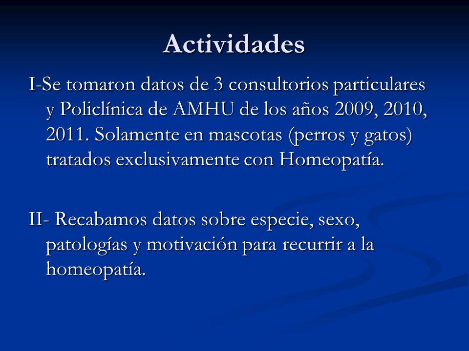 Patología osteoarticular