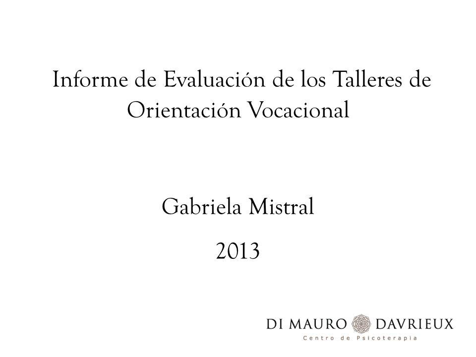 Evaluación General: Los talleres de orientación vocacional me han sido de utilidad