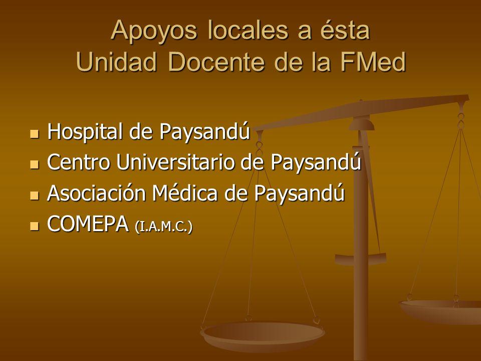 Apoyos locales a ésta Unidad Docente de la FMed Hospital de Paysandú Hospital de Paysandú Centro Universitario de Paysandú Centro Universitario de Paysandú Asociación Médica de Paysandú Asociación Médica de Paysandú COMEPA (I.A.M.C.) COMEPA (I.A.M.C.)
