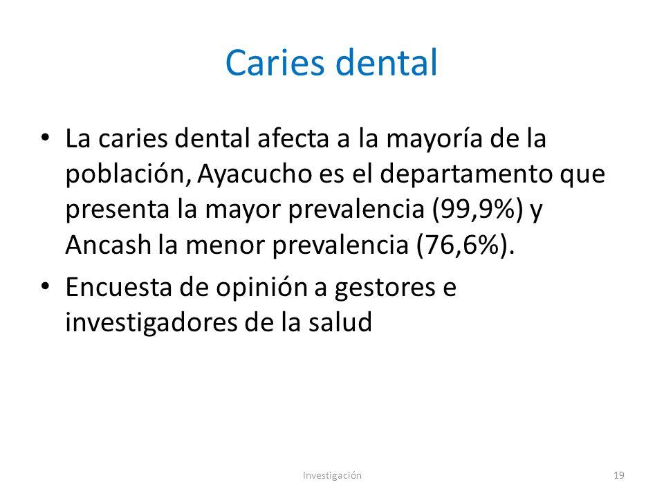 Caries dental La caries dental afecta a la mayoría de la población, Ayacucho es el departamento que presenta la mayor prevalencia (99,9%) y Ancash la menor prevalencia (76,6%).