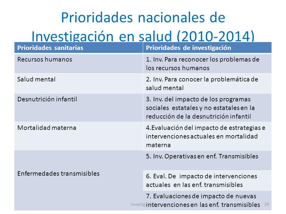 Prioridades nacionales de Investigación en salud (2010-2014) Prioridades sanitariasPrioridades de investigación Recursos humanos1.