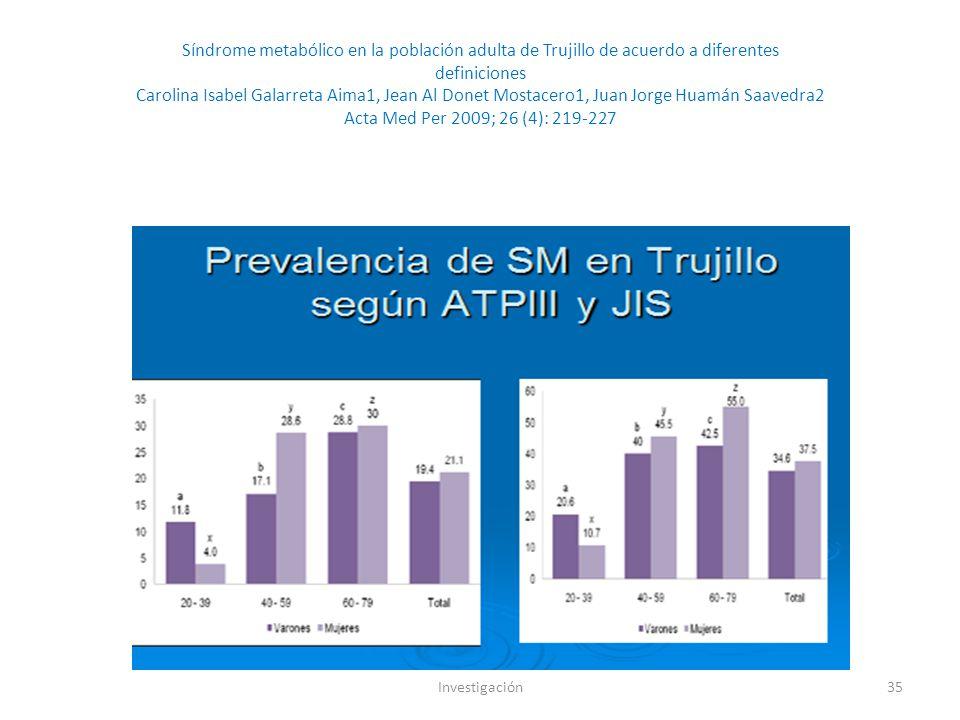 Síndrome metabólico en la población adulta de Trujillo de acuerdo a diferentes definiciones Carolina Isabel Galarreta Aima1, Jean Al Donet Mostacero1, Juan Jorge Huamán Saavedra2 Acta Med Per 2009; 26 (4): 219-227 Investigación35