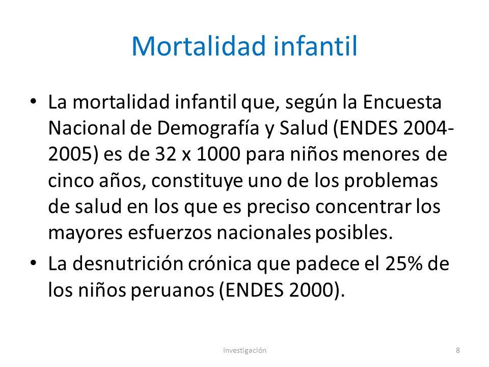Mortalidad infantil La mortalidad infantil que, según la Encuesta Nacional de Demografía y Salud (ENDES 2004- 2005) es de 32 x 1000 para niños menores de cinco años, constituye uno de los problemas de salud en los que es preciso concentrar los mayores esfuerzos nacionales posibles.