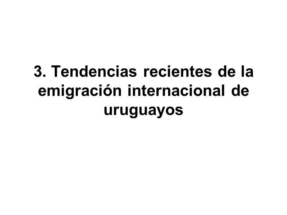 3. Tendencias recientes de la emigración internacional de uruguayos