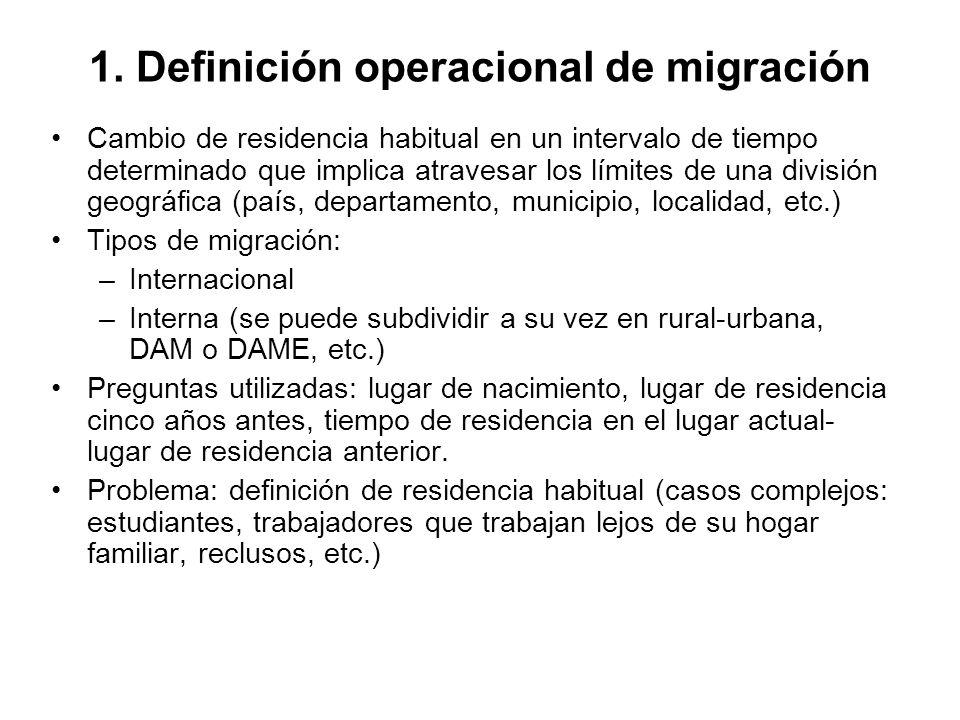 1. Definición operacional de migración Cambio de residencia habitual en un intervalo de tiempo determinado que implica atravesar los límites de una di