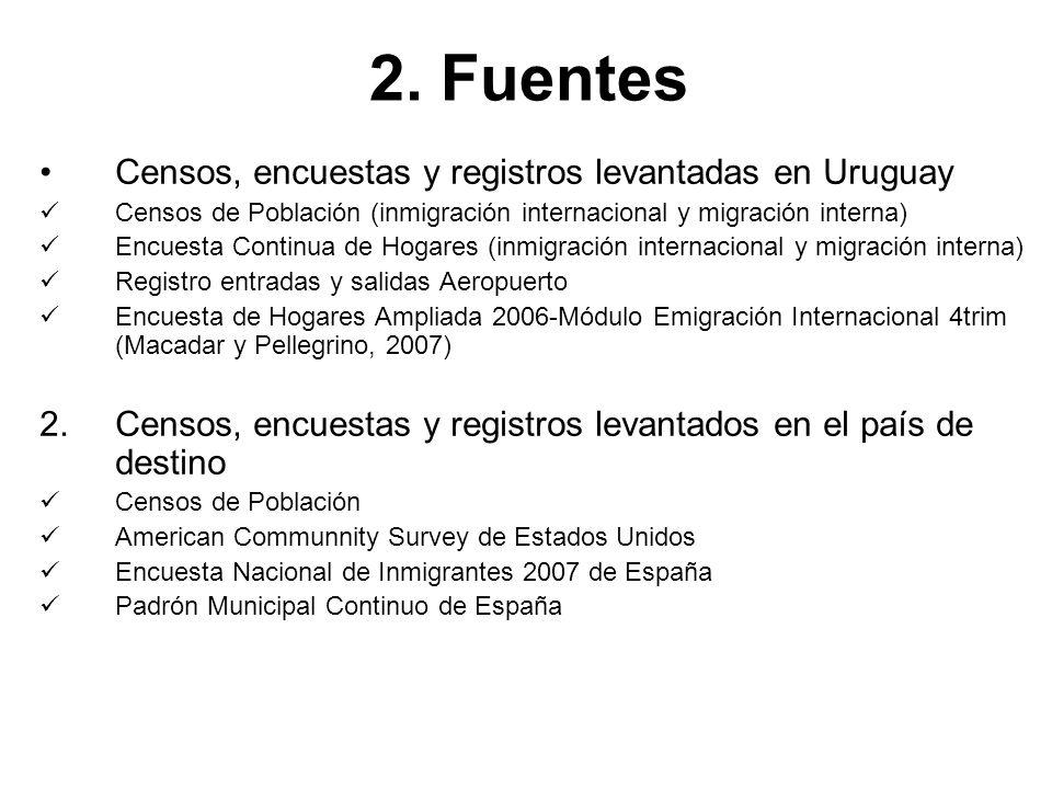 2. Fuentes Censos, encuestas y registros levantadas en Uruguay Censos de Población (inmigración internacional y migración interna) Encuesta Continua d