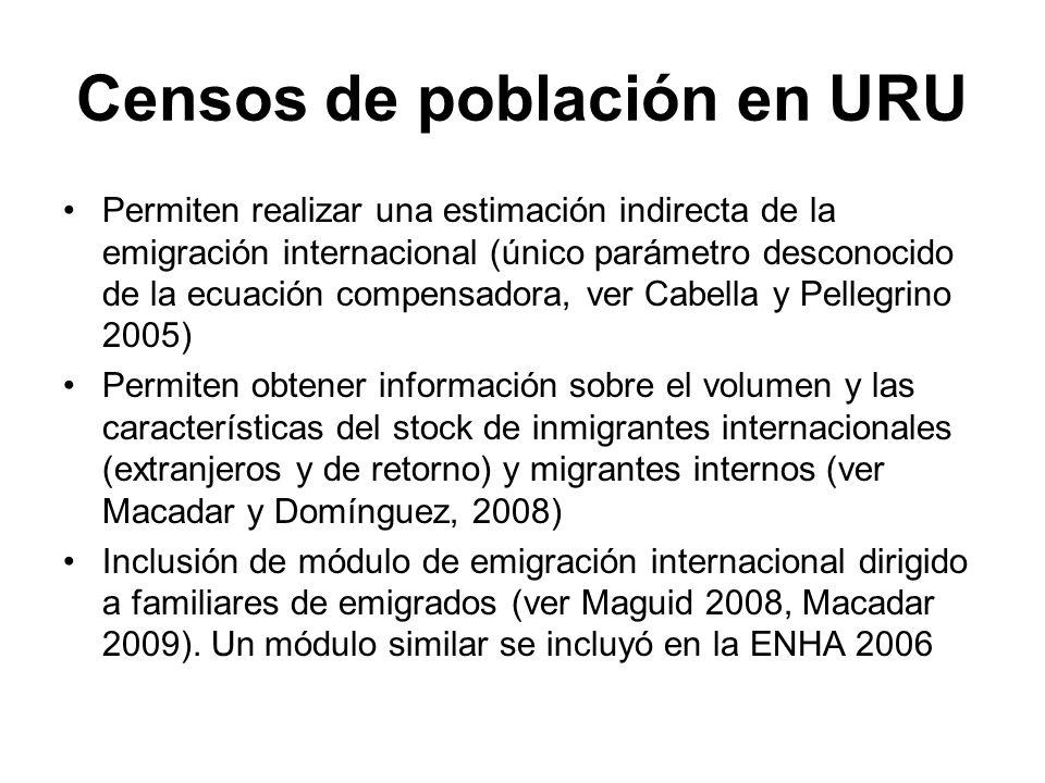 Censos de población en URU Permiten realizar una estimación indirecta de la emigración internacional (único parámetro desconocido de la ecuación compe