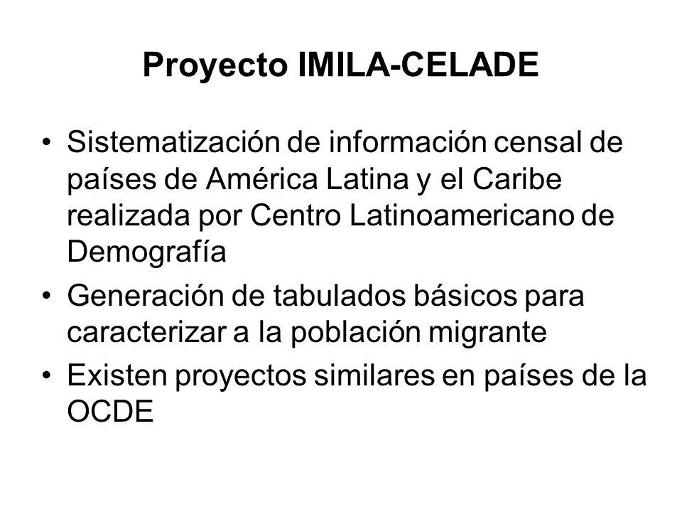 Proyecto IMILA-CELADE Sistematización de información censal de países de América Latina y el Caribe realizada por Centro Latinoamericano de Demografía