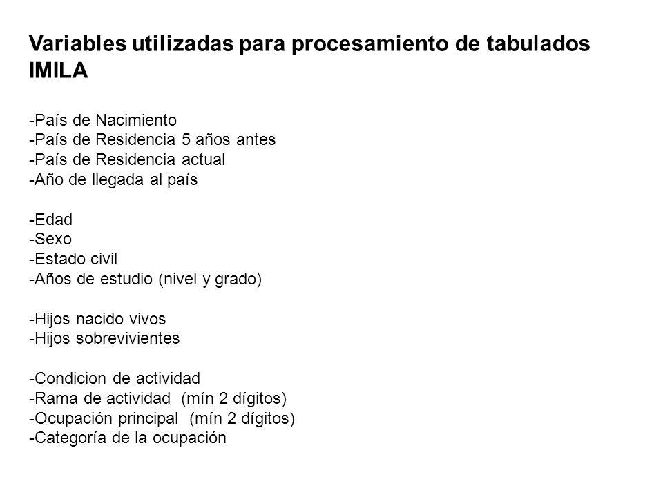 Variables utilizadas para procesamiento de tabulados IMILA -País de Nacimiento -País de Residencia 5 años antes -País de Residencia actual -Año de lle