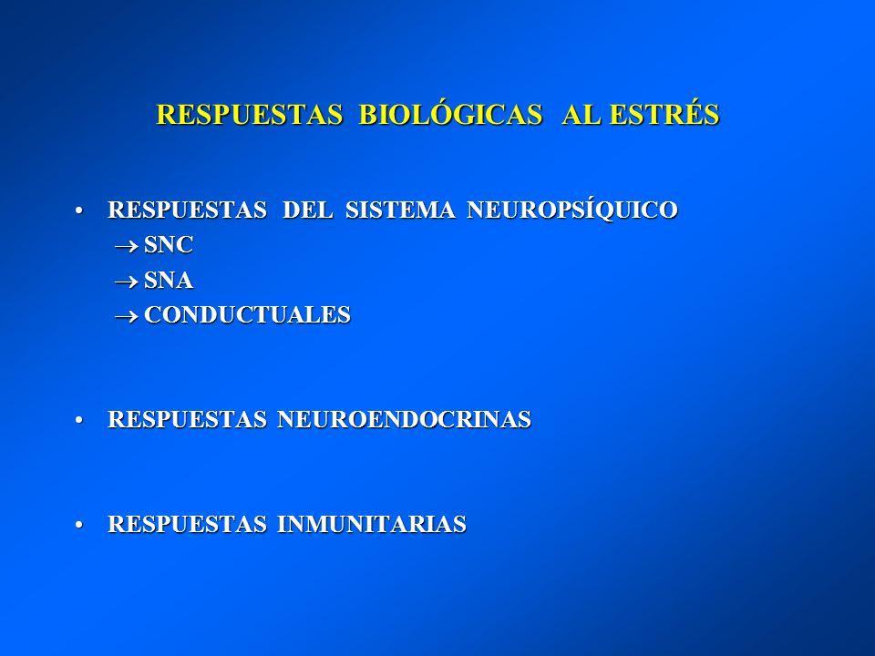RESPUESTAS BIOLÓGICAS AL ESTRÉS RESPUESTAS DEL SISTEMA NEUROPSÍQUICORESPUESTAS DEL SISTEMA NEUROPSÍQUICO SNC SNC SNA SNA CONDUCTUALES CONDUCTUALES RES