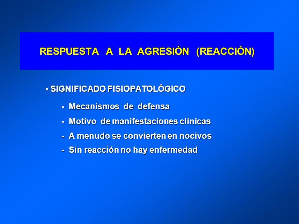 RESPUESTA A LA AGRESIÓN (REACCIÓN) SIGNIFICADO FISIOPATOLÓGICO SIGNIFICADO FISIOPATOLÓGICO - Mecanismos de defensa - Mecanismos de defensa - Motivo de
