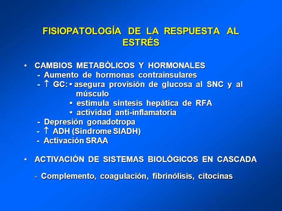 FISIOPATOLOGÍA DE LA RESPUESTA AL ESTRÉS CAMBIOS METABÓLICOS Y HORMONALESCAMBIOS METABÓLICOS Y HORMONALES - Aumento de hormonas contrainsulares - Aume