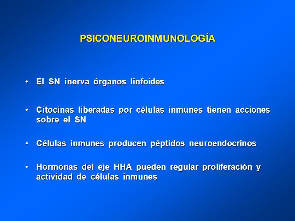 PSICONEUROINMUNOLOGÍA El SN inerva órganos linfoidesEl SN inerva órganos linfoides Citocinas liberadas por células inmunes tienen acciones sobre el SN