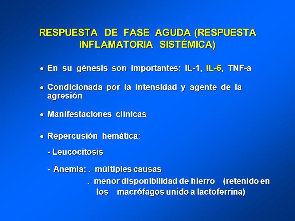 RESPUESTA DE FASE AGUDA (RESPUESTA INFLAMATORIA SISTÉMICA) En su génesis son importantes: IL-1, IL-6, TNF-a En su génesis son importantes: IL-1, IL-6,