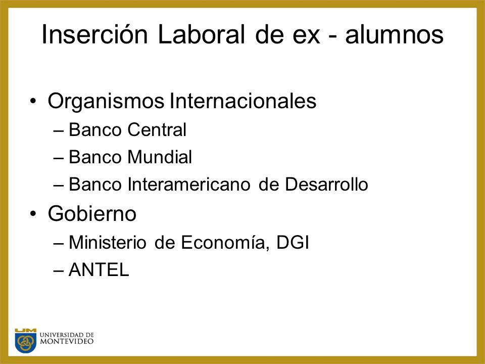 Inserción Laboral de ex - alumnos Organismos Internacionales –Banco Central –Banco Mundial –Banco Interamericano de Desarrollo Gobierno –Ministerio de Economía, DGI –ANTEL